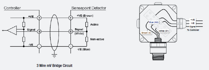Sensepoint Electrical Connections