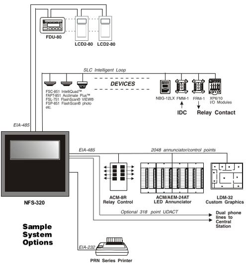 notifier nfs 320 panels addressable smoke buy we ship worldwide