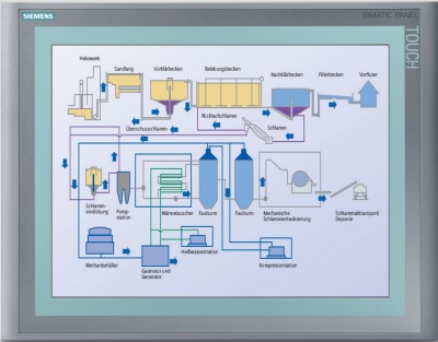 Industrial Automation Services with PLC and SCADA