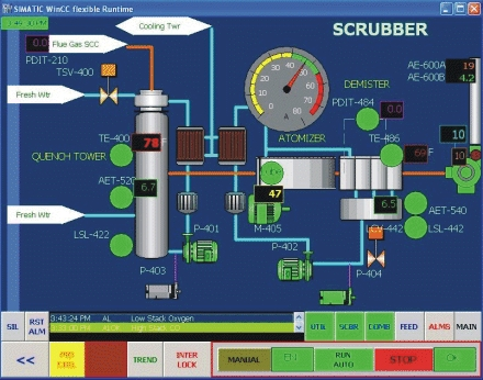 Miramar Plc Scada Plc Scada Systems Integration Buy Online
