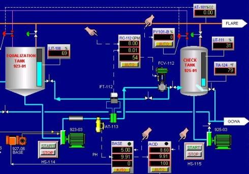 Miramar Plc Scada Plc Scada Systems Integration Buy Online
